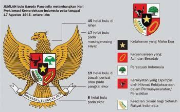 Negara Beretika Pancasila