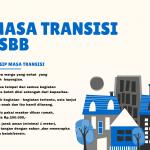 PSBB Transisi, Corona Masih Mengamuk