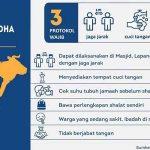 Taati Protokol Kesehatan saat Idul Adha