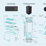 Logitech Tingkatkan Penggunaan Plastik Daur Ulang  Pasca-Konsumen Dalam Skala Besar