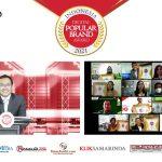 Strategi Brand Manfaatkan Digital Branding Meningkatkan Brand Awareness